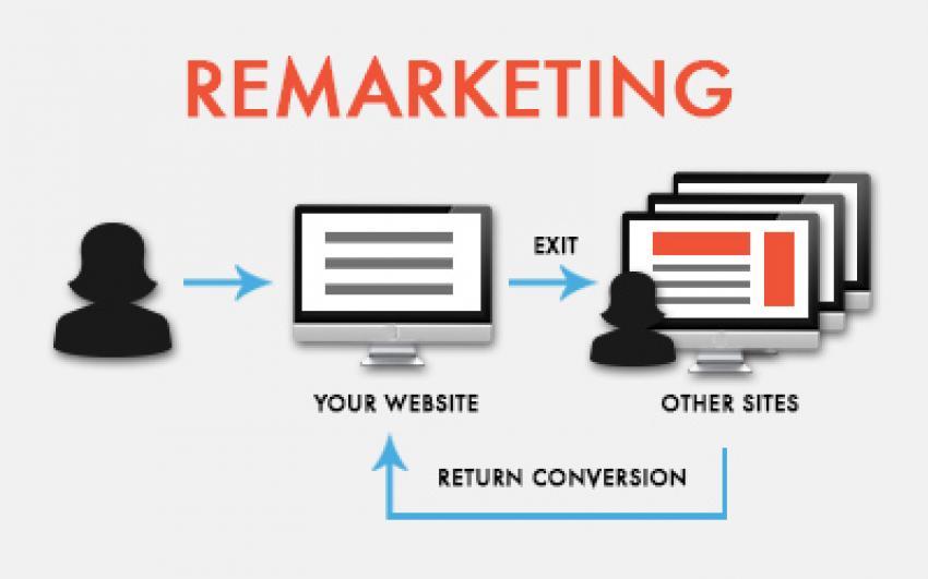 Qué es el Remarketing